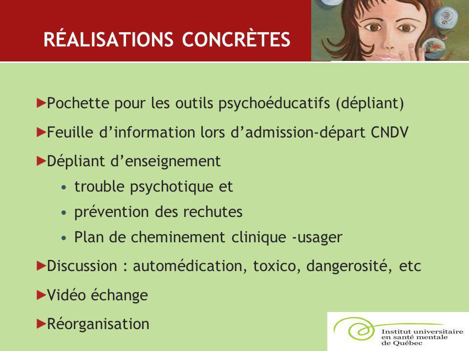 RÉALISATIONS CONCRÈTES Pochette pour les outils psychoéducatifs (dépliant) Feuille d'information lors d'admission-départ CNDV Dépliant d'enseignement