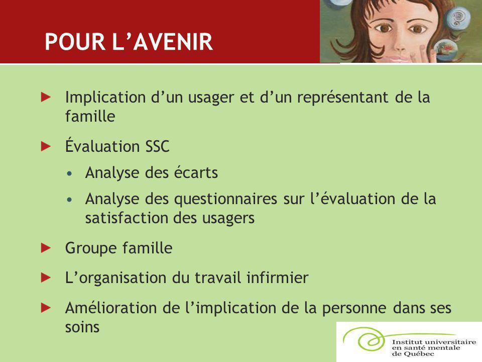 POUR L'AVENIR Implication d'un usager et d'un représentant de la famille Évaluation SSC Analyse des écarts Analyse des questionnaires sur l'évaluation