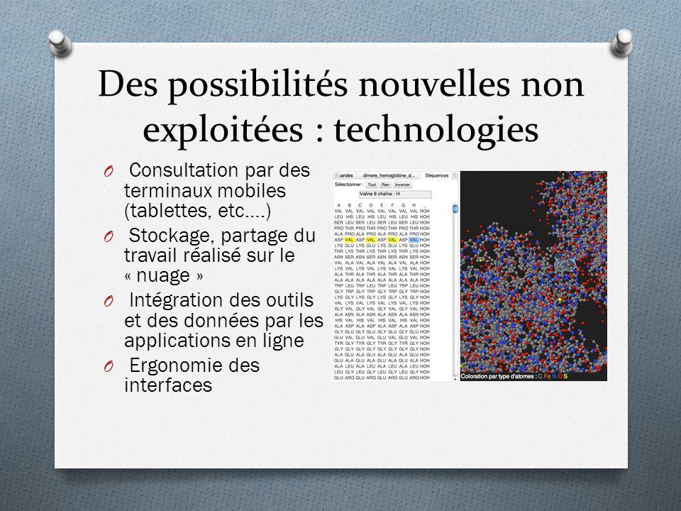 Des possibilités nouvelles non exploitées : technologies O Consultation par des terminaux mobiles (tablettes, etc….) O Stockage, partage du travail ré