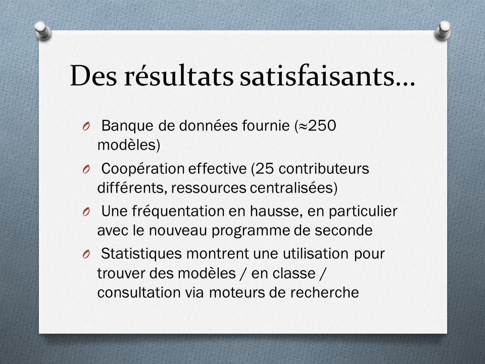 Des résultats satisfaisants… O Banque de données fournie (≈250 modèles) O Coopération effective (25 contributeurs différents, ressources centralisées)