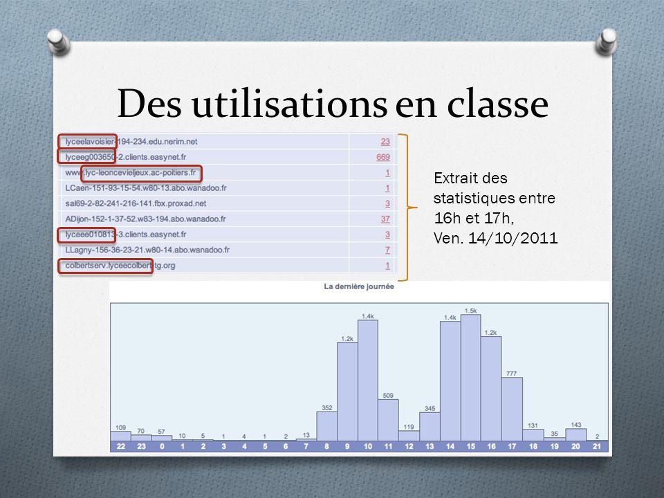 Des utilisations en classe Extrait des statistiques entre 16h et 17h, Ven. 14/10/2011