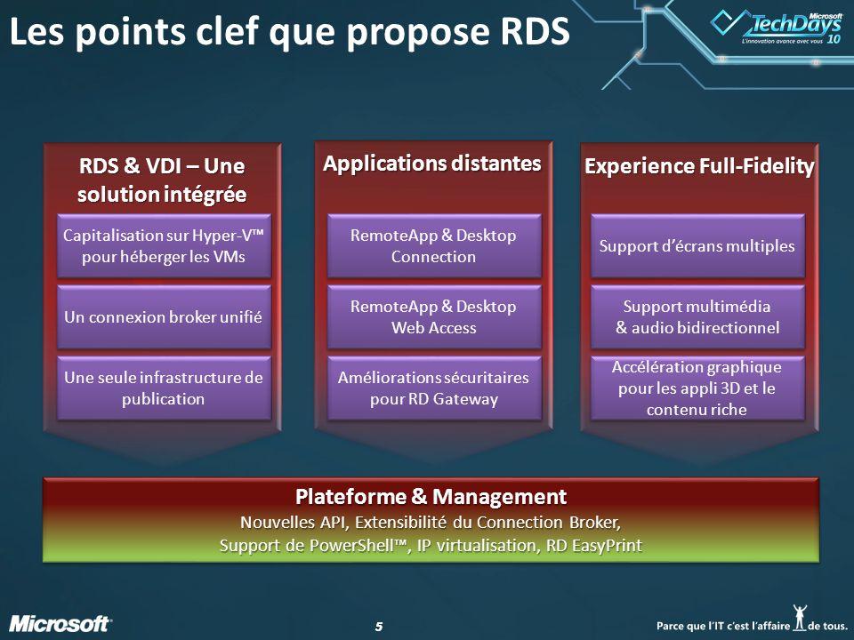 66 Hypervisor Client OS Server OS Virtualisation de session VS virtualisation d'OS client Client OS 1 Client OS n