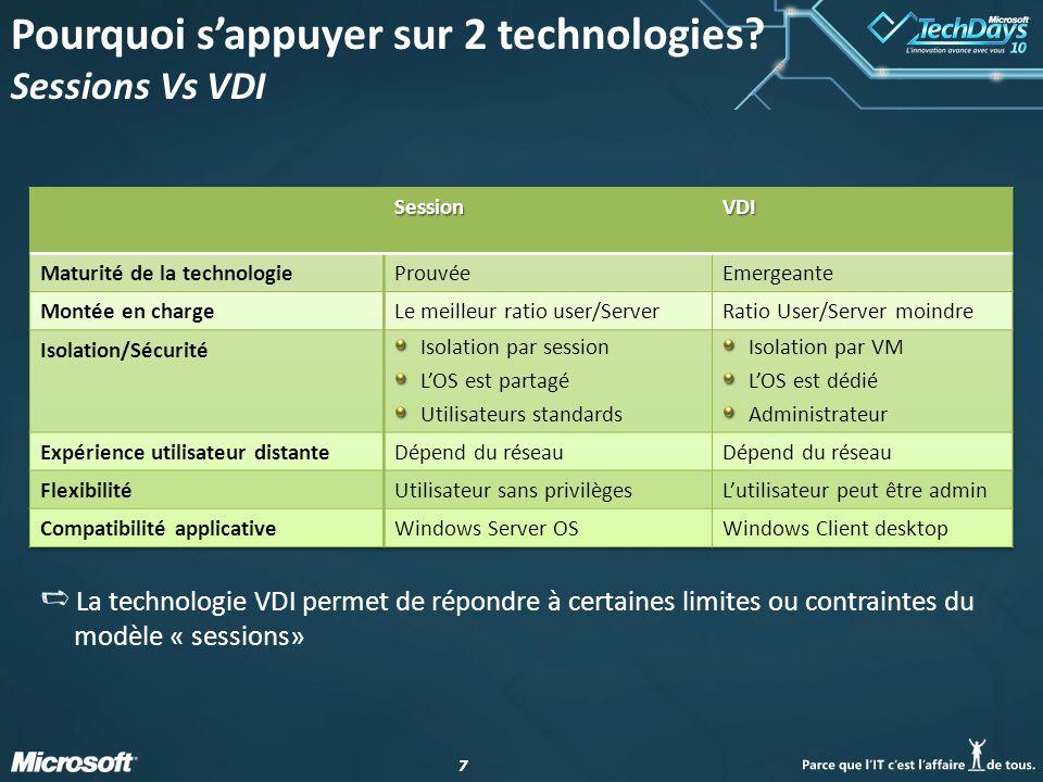 88 Notre vision au travers de RDS Une approche basée sur 2 technologies Connection Broker Infrastructure TS Infrastructure VDI