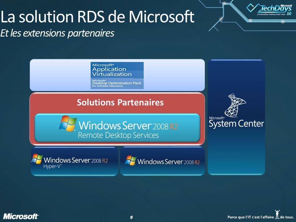 40 $21/device/year $53/device/year La CAL VDI Microsoft a été développée afin de simplifier la gestion des licences des différentes briques de l'infrastructure Les différentes CAL VDI