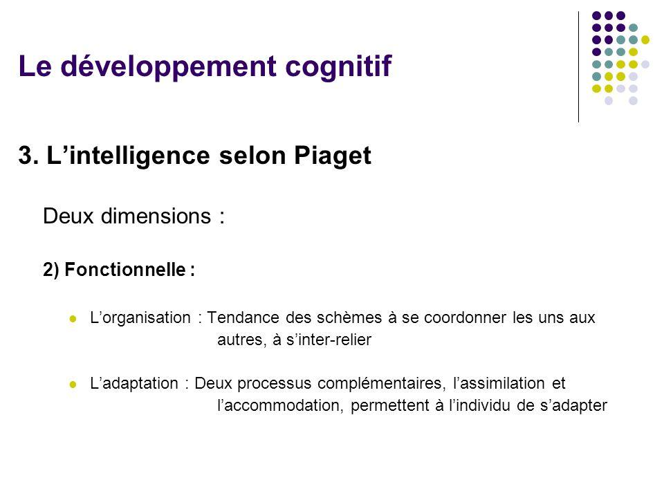 3. L'intelligence selon Piaget Deux dimensions : 2) Fonctionnelle : L'organisation : Tendance des schèmes à se coordonner les uns aux autres, à s'inte