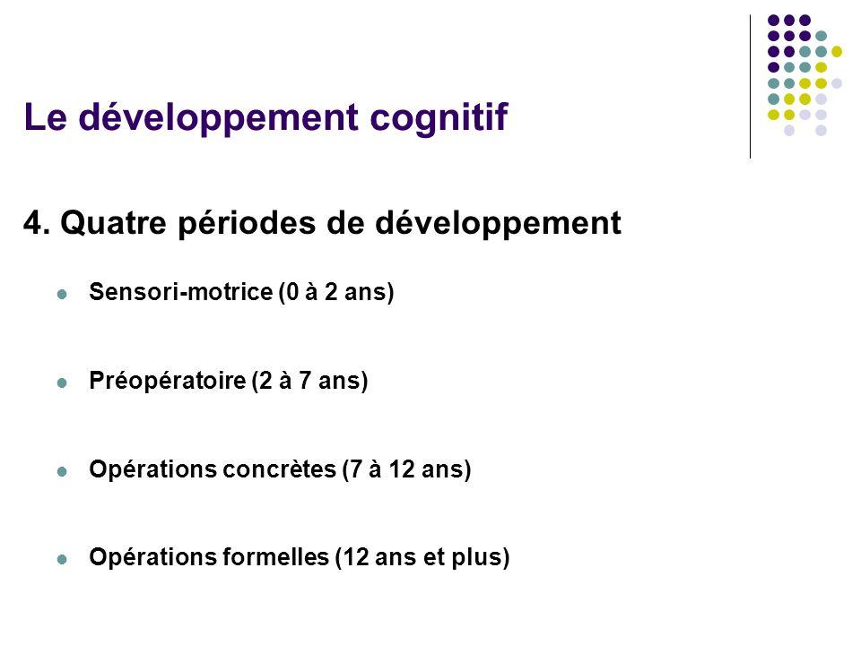 4. Quatre périodes de développement Sensori-motrice (0 à 2 ans) Préopératoire (2 à 7 ans) Opérations concrètes (7 à 12 ans) Opérations formelles (12 a