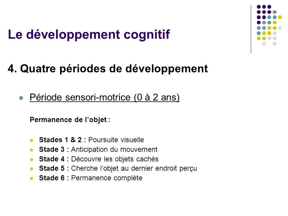 4. Quatre périodes de développement Période sensori-motrice (0 à 2 ans) Permanence de l'objet : Stades 1 & 2 : Poursuite visuelle Stade 3 : Anticipati