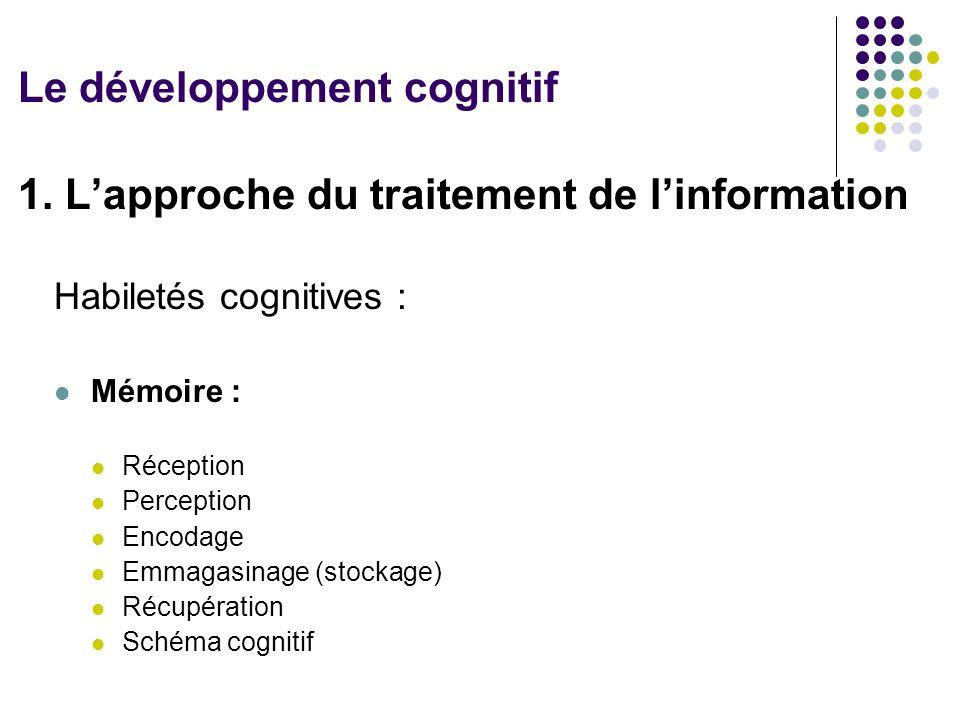 1. L'approche du traitement de l'information Habiletés cognitives : Mémoire : Réception Perception Encodage Emmagasinage (stockage) Récupération Schém