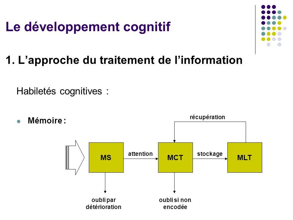 1. L'approche du traitement de l'information Habiletés cognitives : Mémoire : Le développement cognitif MSMLTMCT récupération stockageattention oubli