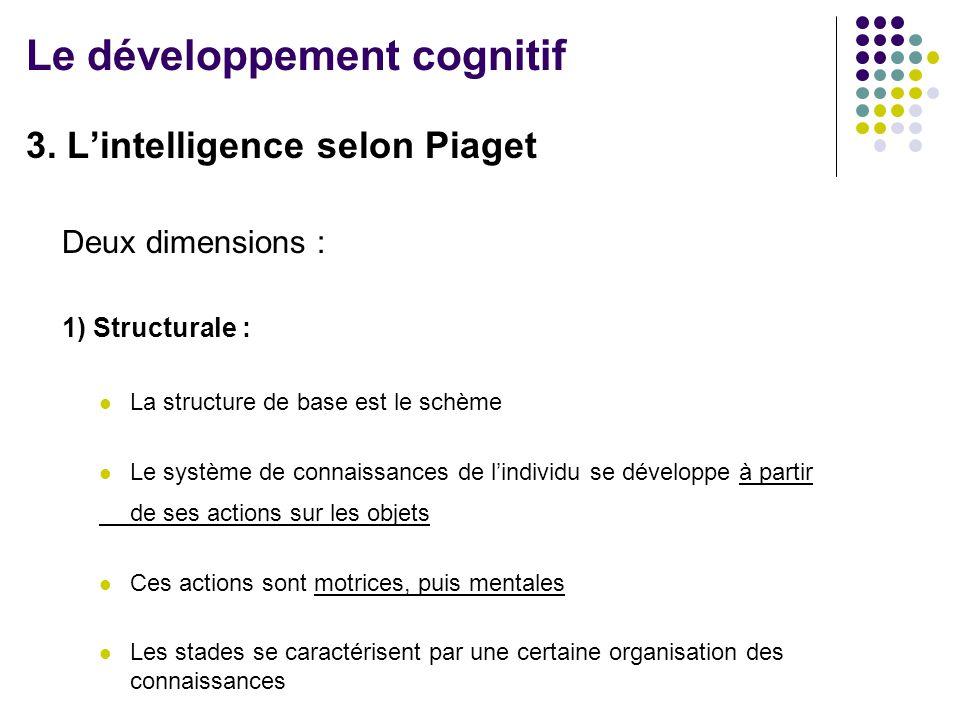 3. L'intelligence selon Piaget Deux dimensions : 1) Structurale : La structure de base est le schème Le système de connaissances de l'individu se déve