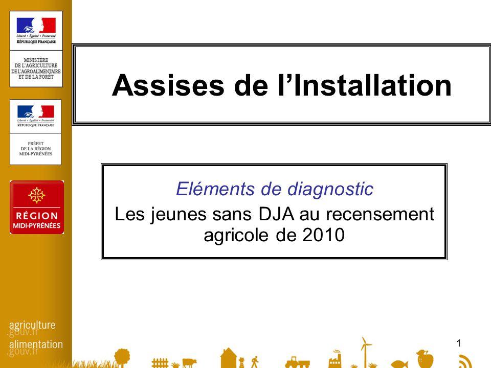 1 Assises de l'Installation Eléments de diagnostic Les jeunes sans DJA au recensement agricole de 2010