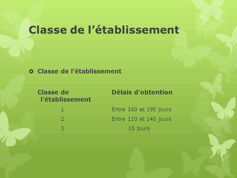 Classe de l'établissement  Classe de l'établissement Classe deDélais d'obtention l'établissement 1Entre 160 et 190 jours 2Entre 110 et 140 jours 3 15