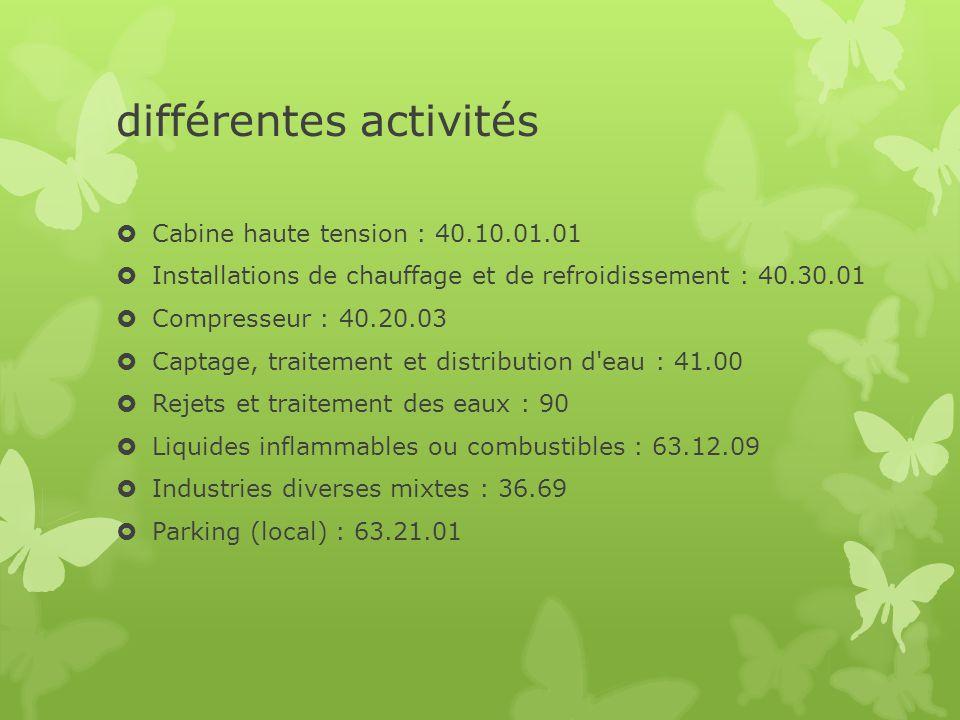 différentes activités  Cabine haute tension : 40.10.01.01  Installations de chauffage et de refroidissement : 40.30.01  Compresseur : 40.20.03  Ca