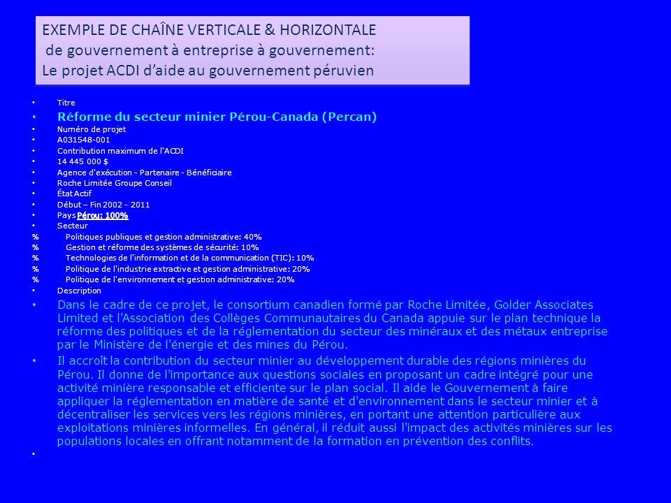 EXEMPLE DE CHAÎNE VERTICALE & HORIZONTALE de gouvernement à entreprise à gouvernement: Le projet ACDI d'aide au gouvernement péruvien EXEMPLE DE CHAÎNE VERTICALE & HORIZONTALE de gouvernement à entreprise à gouvernement: Le projet ACDI d'aide au gouvernement péruvien