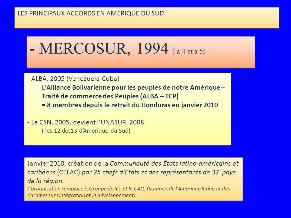 - MERCOSUR, 1994 ( à 4 et à 5) - ALBA, 2005 (Venezuela-Cuba) L Alliance Bolivarienne pour les peuples de notre Amérique – Traité de commerce des Peuples (ALBA – TCP) = 8 membres depuis le retrait du Honduras en janvier 2010 - La CSN, 2005, devient l'UNASUR, 2008 ( les 12 des13 d'Amérique du Sud) - ALBA, 2005 (Venezuela-Cuba) L Alliance Bolivarienne pour les peuples de notre Amérique – Traité de commerce des Peuples (ALBA – TCP) = 8 membres depuis le retrait du Honduras en janvier 2010 - La CSN, 2005, devient l'UNASUR, 2008 ( les 12 des13 d'Amérique du Sud) Janvier 2010, création de la Communauté des États latino-américains et caribéens (CELAC) par 25 chefs d États et des représentants de 32 pays de la région.