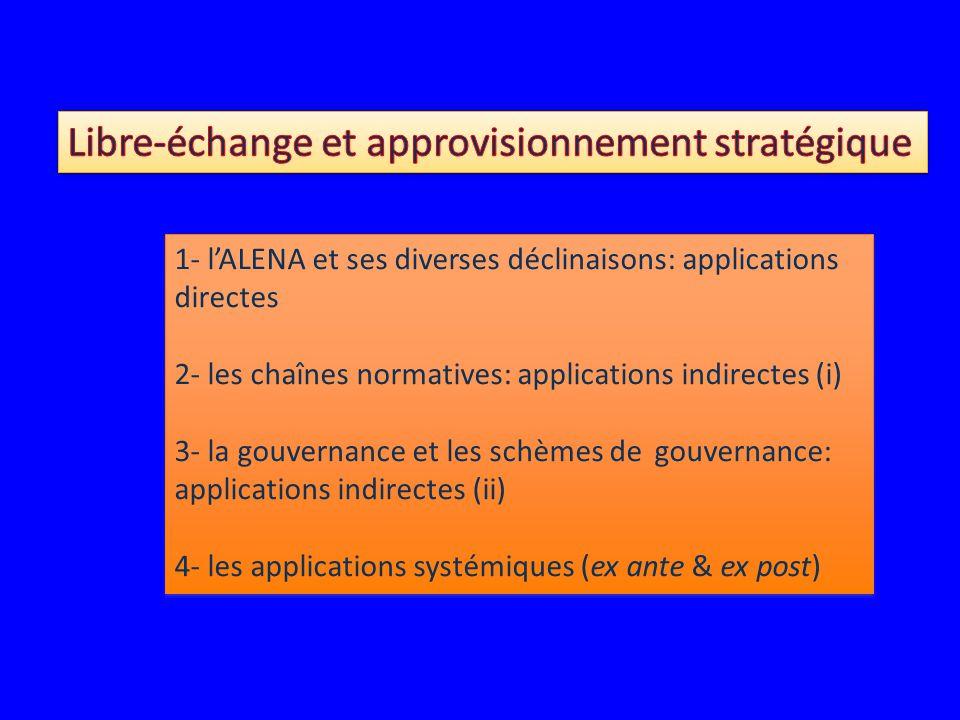 - un accord d'intégration permanent (avec ses listes négatives) - confié à la Commission de l'ALENA - et ses Groupes de travail et autres Comités qui opèrent en étroite coopération avec les milieux des grandes entreprises Question préalable: qu'est-ce que l'ALENA?