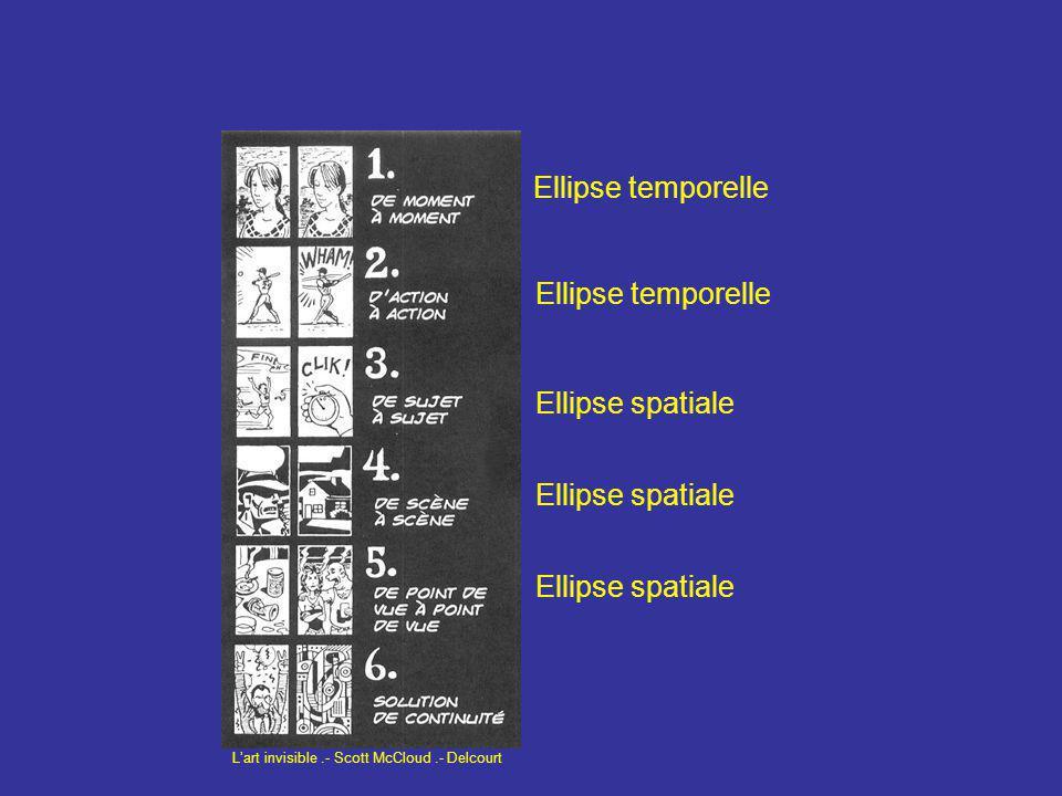 Ellipse temporelle Ellipse spatiale L'art invisible.- Scott McCloud.- Delcourt