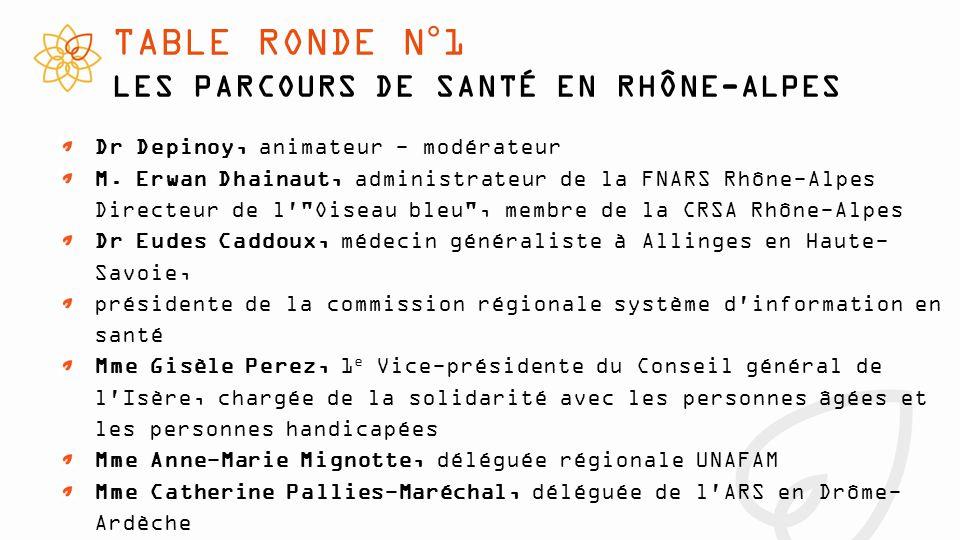 TABLE RONDE N°1 LES PARCOURS DE SANTÉ EN RHÔNE-ALPES Dr Depinoy, animateur - modérateur M.
