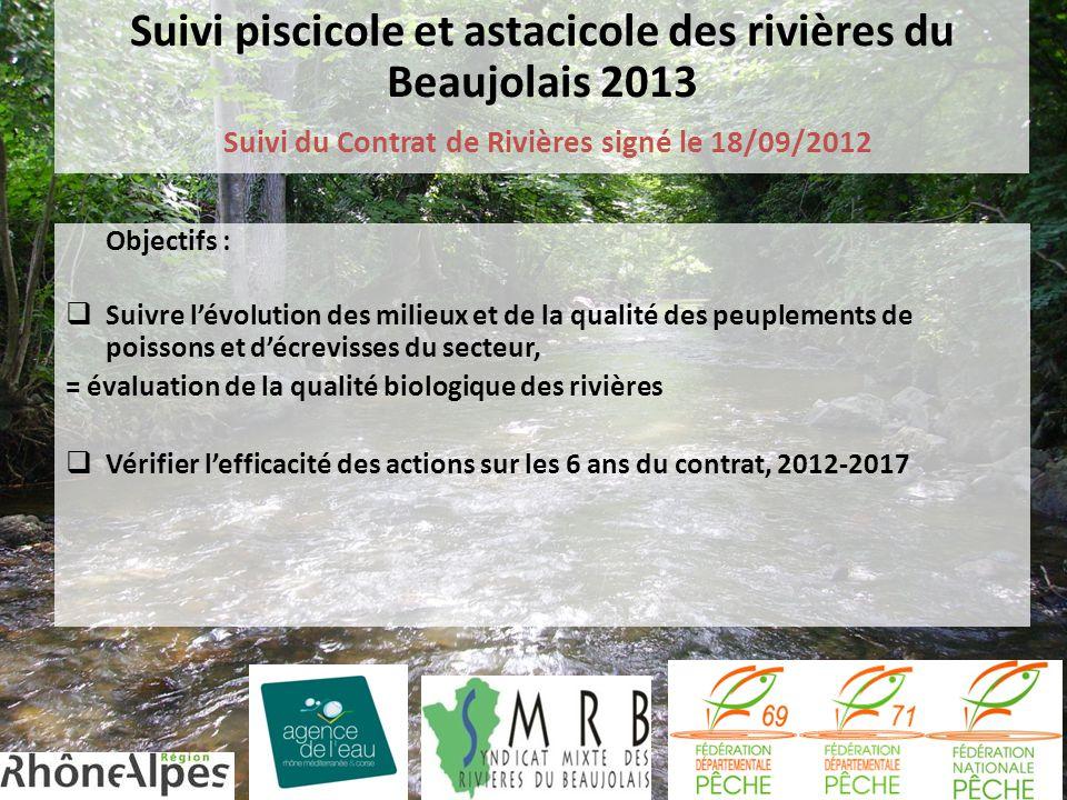 Suivi piscicole et astacicole des rivières du Beaujolais 2013 Suivi du Contrat de Rivières signé le 18/09/2012 Objectifs :  Suivre l'évolution des mi