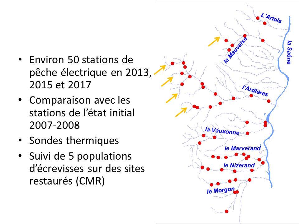 Environ 50 stations de pêche électrique en 2013, 2015 et 2017 Comparaison avec les stations de l'état initial 2007-2008 Sondes thermiques Suivi de 5 p