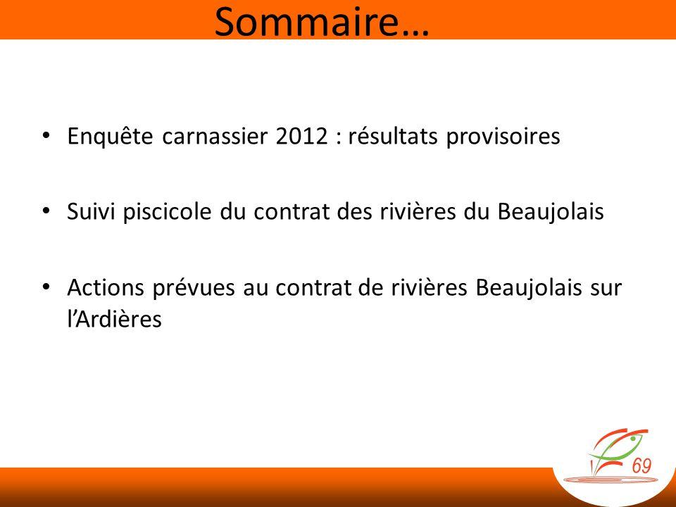 Enquête carnassier 2012 : résultats provisoires Suivi piscicole du contrat des rivières du Beaujolais Actions prévues au contrat de rivières Beaujolai