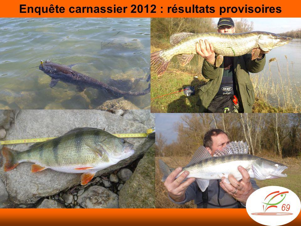 Enquête carnassier 2012 : résultats provisoires