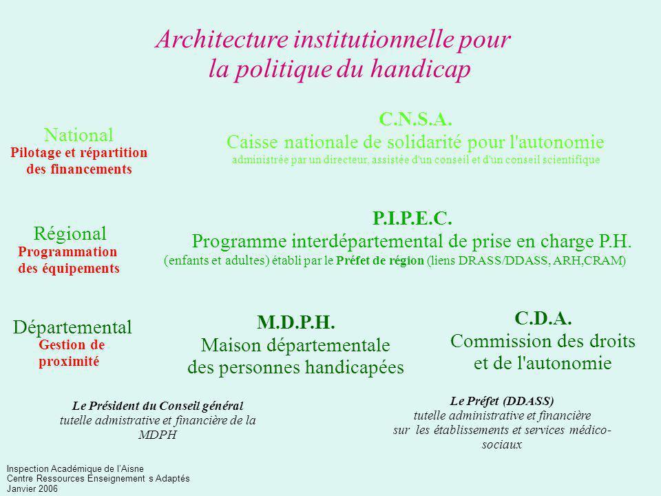 L'architecture institutionnelle Inspection Académique de l'Aisne Centre Ressources Enseignement s Adaptés Janvier 2006