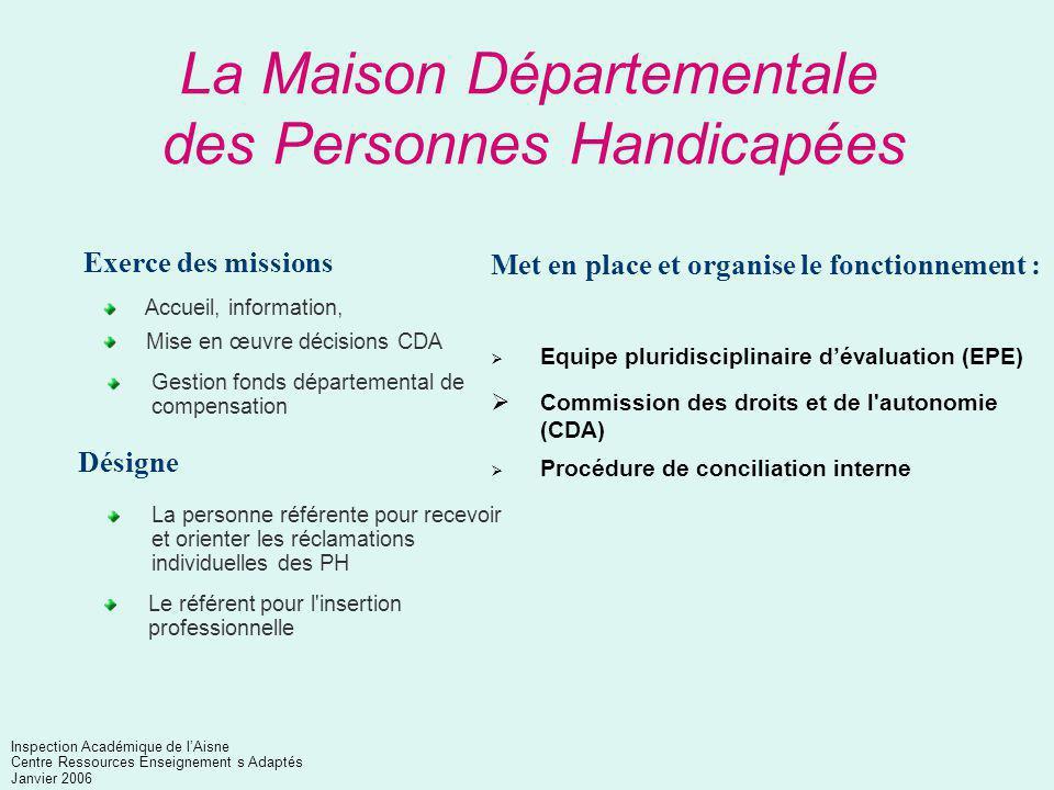 Commission Exécutive Équipe Pluridisciplinaire CDA (21 +2membres) Commission des Droits et de l'Autonomie Président du Conseil Général CONSEIL GENERAL