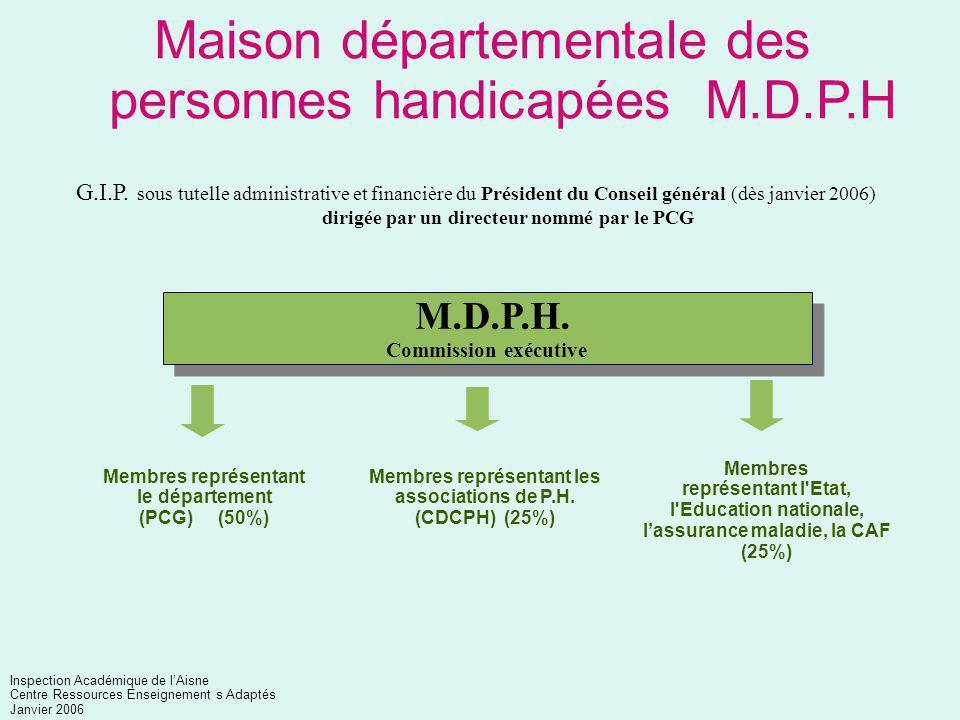 La Maison Départementale des Personnes Handicapées Met en place et organise le fonctionnement :  Equipe pluridisciplinaire d'évaluation (EPE)  Commi