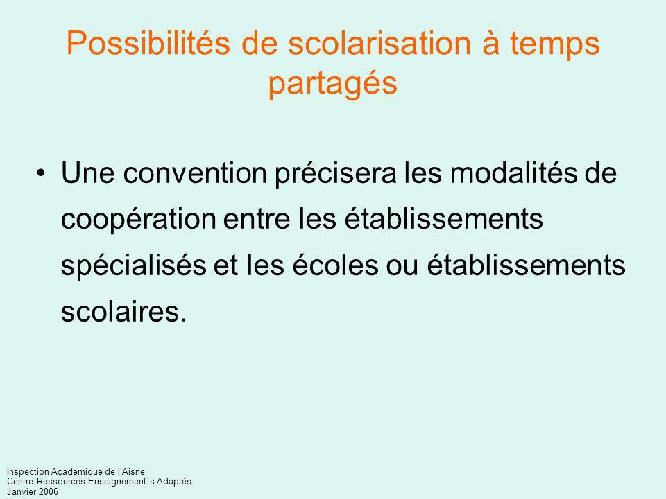 Différentes formes de scolarisation possibles Scolarisation dans l'établissement de secteur (avec aide si besoin) Scolarisation dans une école/un étab