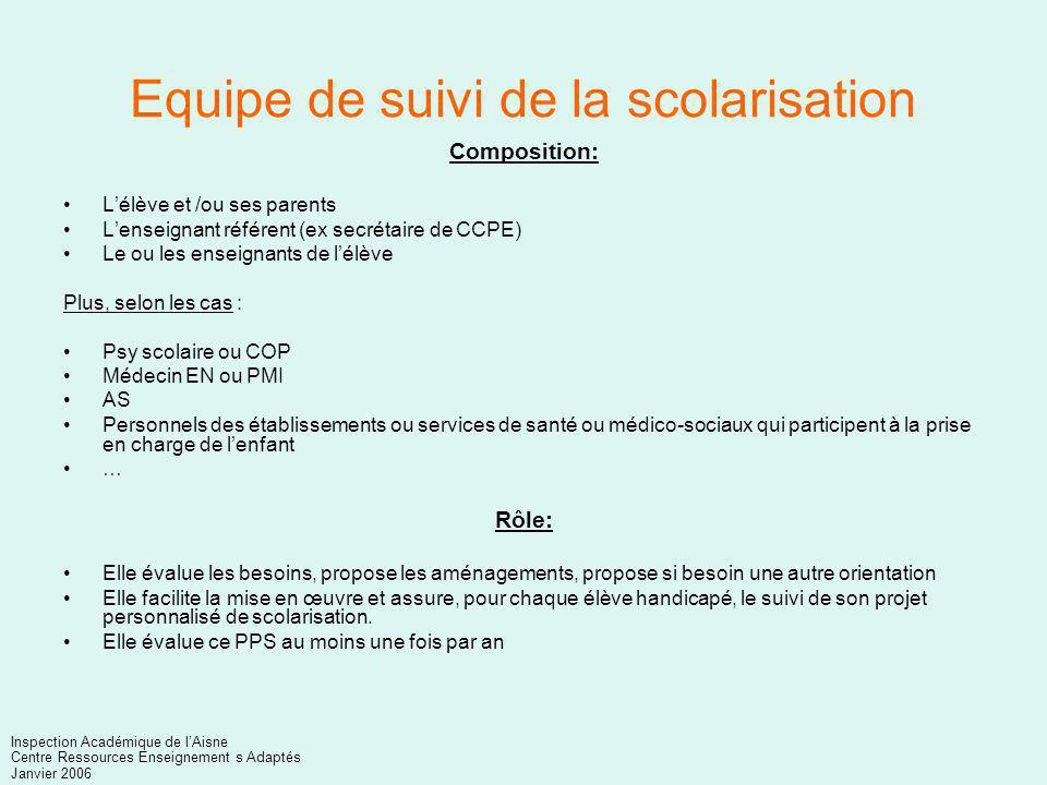 Parcours Directeur ou Chef d'établissement ESS Équipe de Suivi de Scolarité EPE Équipe Pluridisciplinaire d'Évaluation CDA Commission des Droits et de