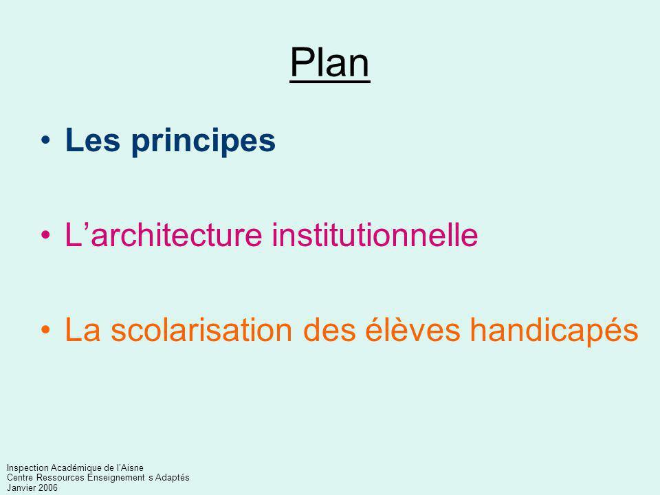 Plan Les principes L'architecture institutionnelle La scolarisation des élèves handicapés Inspection Académique de l'Aisne Centre Ressources Enseignement s Adaptés Janvier 2006