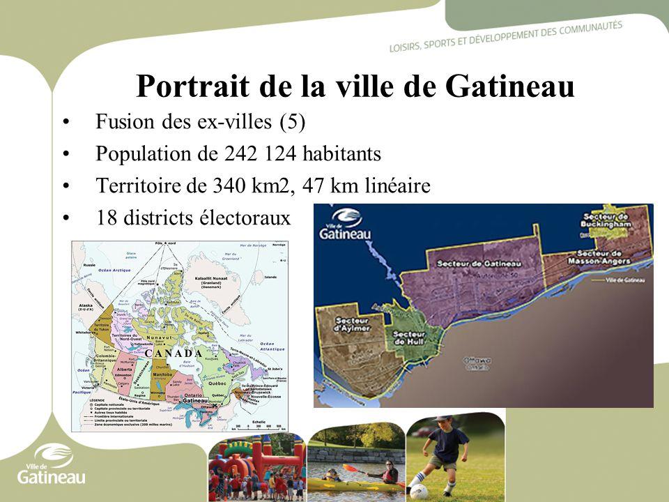 Portrait de la ville de Gatineau Fusion des ex-villes (5) Population de 242 124 habitants Territoire de 340 km2, 47 km linéaire 18 districts électoraux
