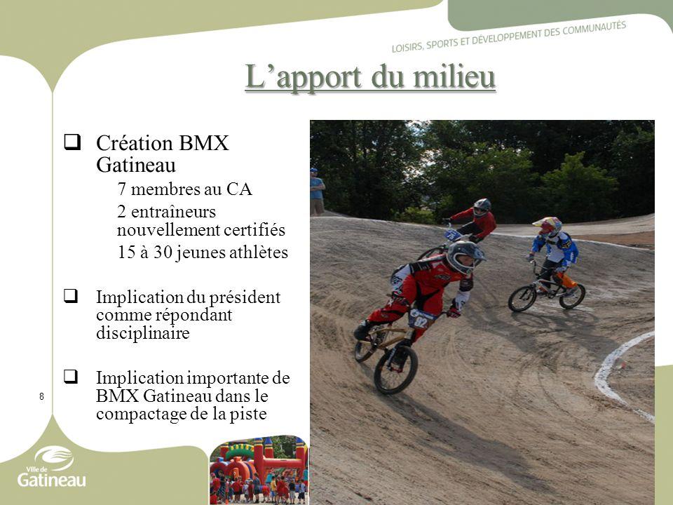 8 L'apport du milieu  Création BMX Gatineau 7 membres au CA 2 entraîneurs nouvellement certifiés 15 à 30 jeunes athlètes  Implication du président c