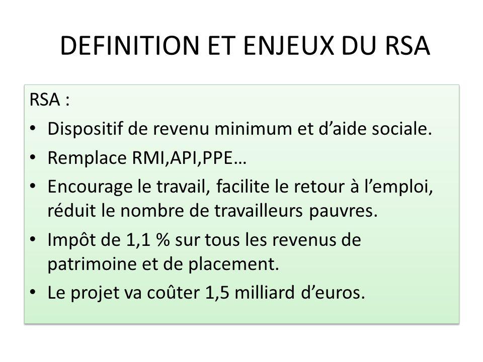 DEFINITION ET ENJEUX DU RSA RSA : Dispositif de revenu minimum et d'aide sociale. Remplace RMI,API,PPE… Encourage le travail, facilite le retour à l'e