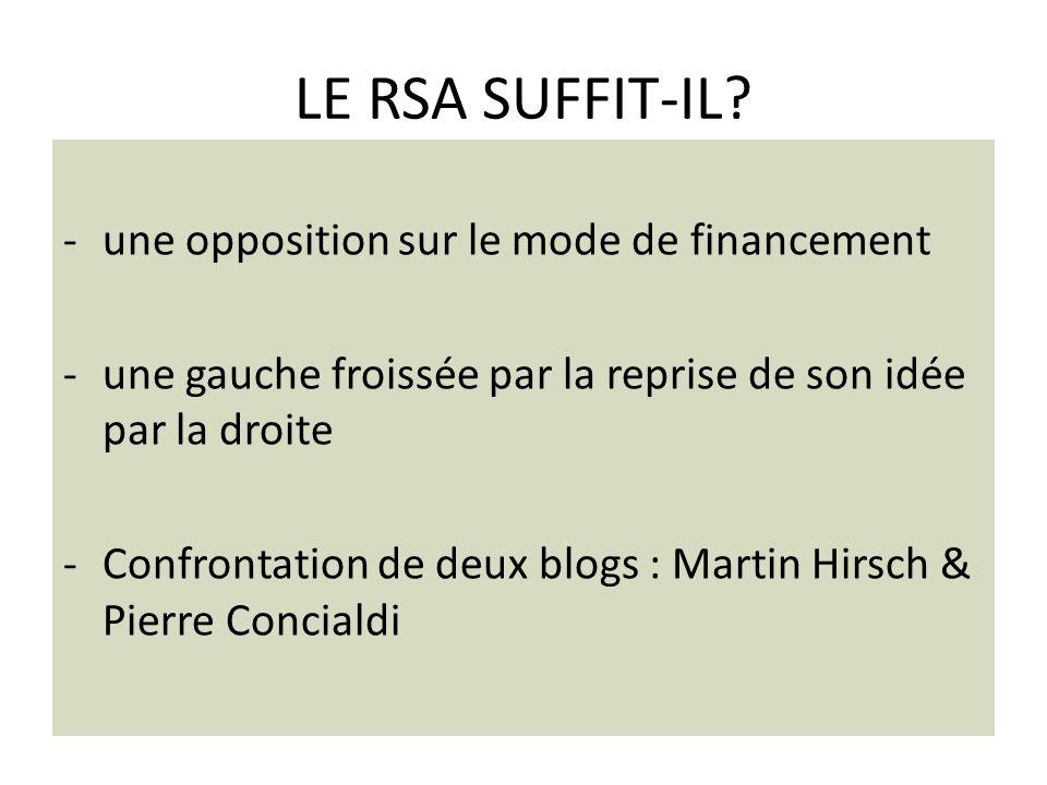 LE RSA SUFFIT-IL? -une opposition sur le mode de financement -une gauche froissée par la reprise de son idée par la droite -Confrontation de deux blog