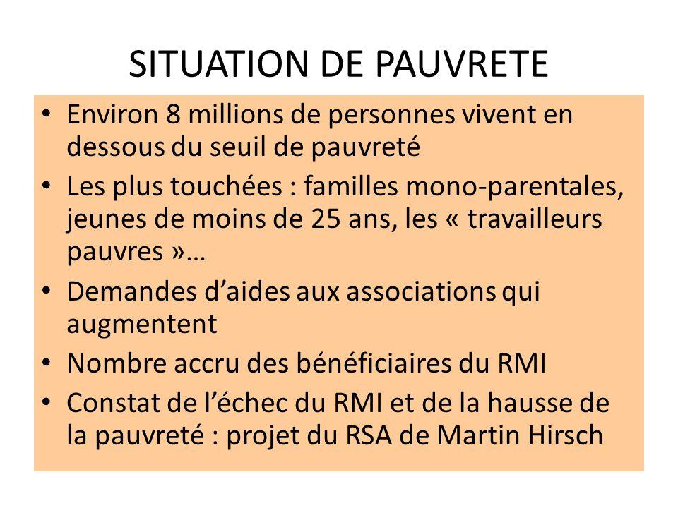 SITUATION DE PAUVRETE Environ 8 millions de personnes vivent en dessous du seuil de pauvreté Les plus touchées : familles mono-parentales, jeunes de m