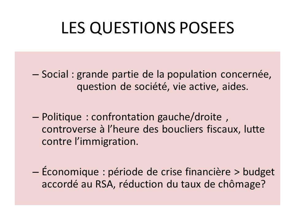 LES QUESTIONS POSEES – Social : grande partie de la population concernée, question de société, vie active, aides. – Politique : confrontation gauche/d
