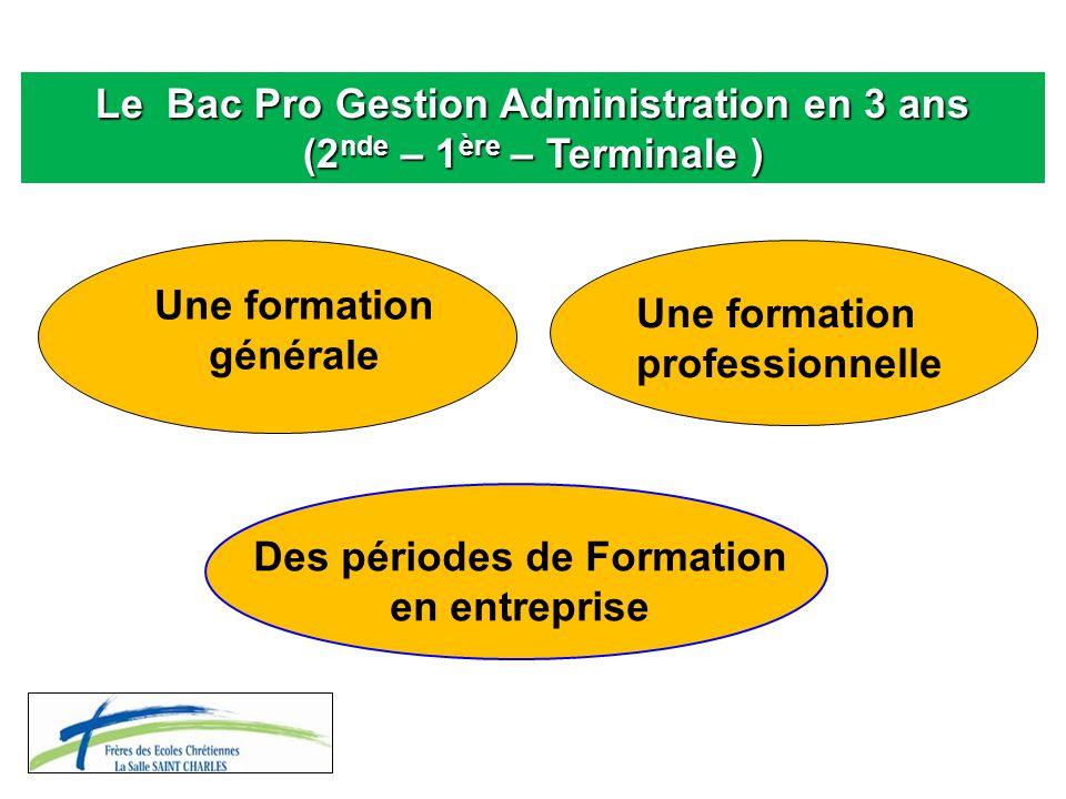 Des périodes de Formation en entreprise Une formation générale Une formation professionnelle Le Bac Pro Gestion Administration en 3 ans (2 nde – 1 ère