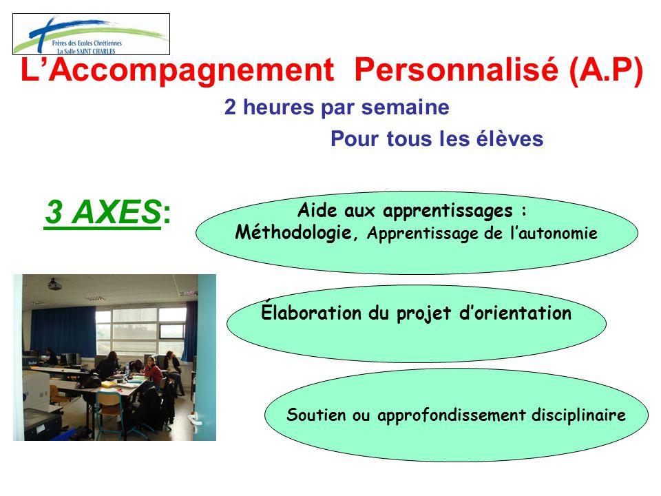 L'Accompagnement Personnalisé (A.P) 2 heures par semaine Pour tous les élèves 3 AXES: Aide aux apprentissages : Méthodologie, Apprentissage de l'auton
