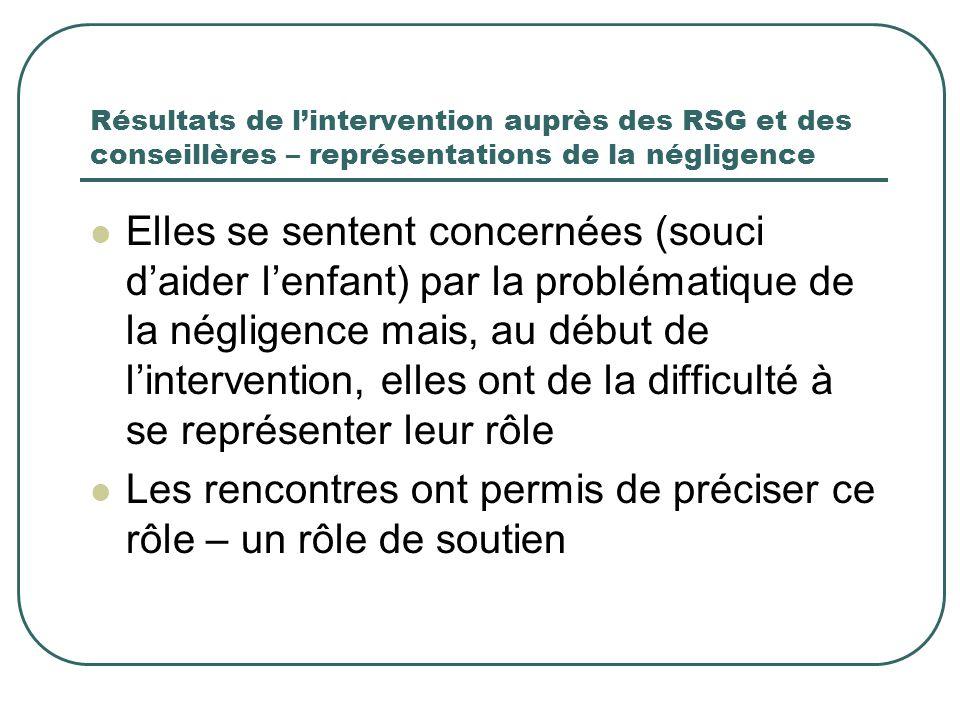 Résultats de l'intervention auprès des RSG et des conseillères – représentations de la négligence Elles se sentent concernées (souci d'aider l'enfant)