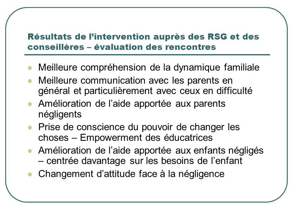 Résultats de l'intervention auprès des RSG et des conseillères – évaluation des rencontres Meilleure compréhension de la dynamique familiale Meilleure