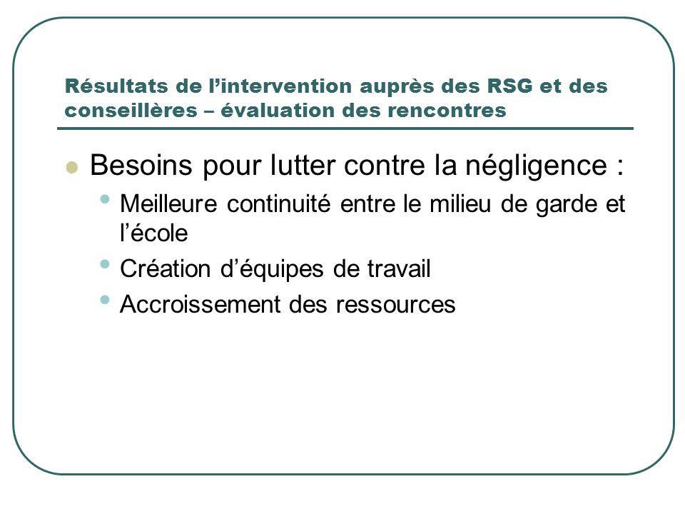Résultats de l'intervention auprès des RSG et des conseillères – évaluation des rencontres Besoins pour lutter contre la négligence : Meilleure contin