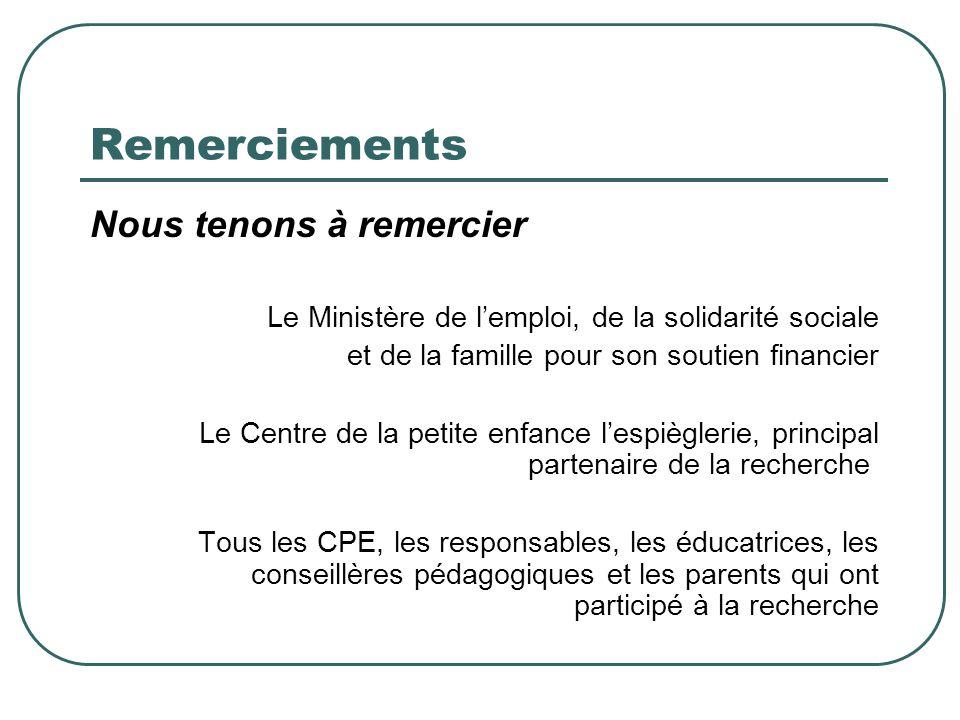 Remerciements Nous tenons à remercier Le Ministère de l'emploi, de la solidarité sociale et de la famille pour son soutien financier Le Centre de la p