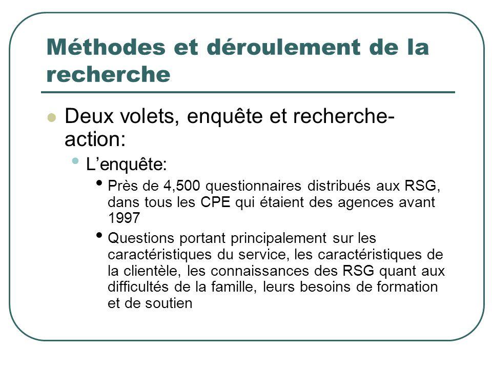 Méthodes et déroulement de la recherche Deux volets, enquête et recherche- action: L'enquête: Près de 4,500 questionnaires distribués aux RSG, dans to