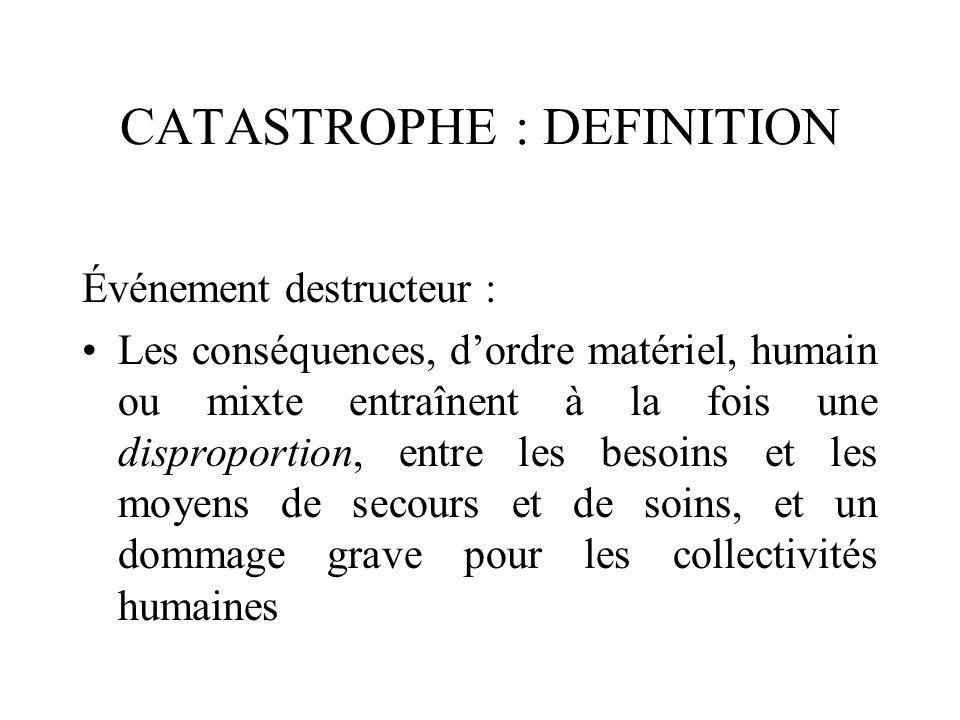 CATASTROPHES - CRITERES Événement Victimes Destructions matérielles Perturbations sociales