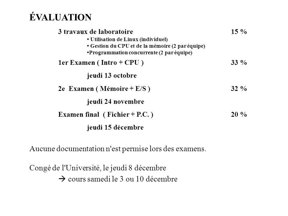 ÉVALUATION 3 travaux de laboratoire 15 % Utilisation de Linux (individuel) Gestion du CPU et de la mémoire (2 par équipe) Programmation concurrente (2 par équipe) 1er Examen ( Intro + CPU )33 % jeudi 13 octobre 2e Examen ( Mémoire + E/S )32 % jeudi 24 novembre Examen final ( Fichier + P.C.