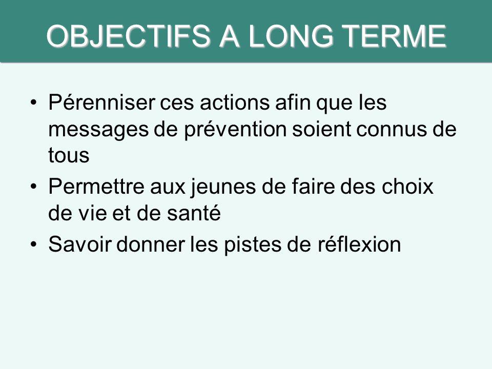 OBJECTIFS A LONG TERME Pérenniser ces actions afin que les messages de prévention soient connus de tous Permettre aux jeunes de faire des choix de vie et de santé Savoir donner les pistes de réflexion
