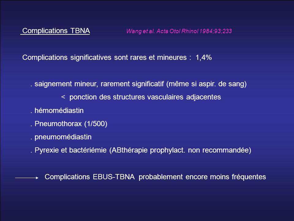 Complications TBNA Wang et al.