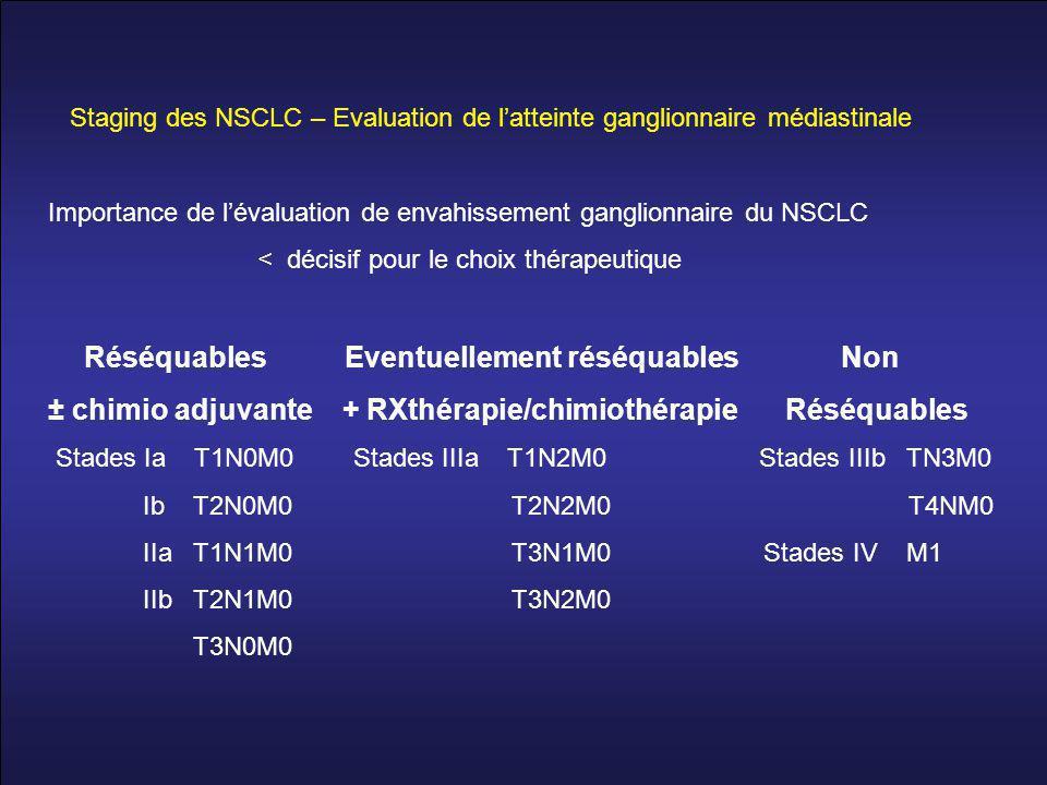 Staging des NSCLC – Evaluation de l'atteinte ganglionnaire médiastinale Importance de l'évaluation de envahissement ganglionnaire du NSCLC < décisif pour le choix thérapeutique Réséquables Eventuellement réséquables Non ± chimio adjuvante + RXthérapie/chimiothérapie Réséquables Stades Ia T1N0M0 Stades IIIa T1N2M0 Stades IIIb TN3M0 Ib T2N0M0 T2N2M0 T4NM0 IIa T1N1M0 T3N1M0 Stades IV M1 IIb T2N1M0 T3N2M0 T3N0M0